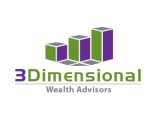 http://www.logocontest.com/public/logoimage/13795058043 dimension wealth advisors2.png